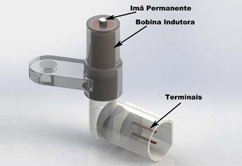 sensor de rotacao